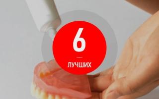 Клей для зубных коронок — обзор и инструкция по использованию