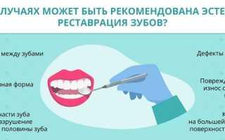 Можно ли выровнять зубы с помощью реставрации