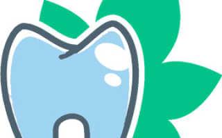 Выравнивание зубов с помощью капп