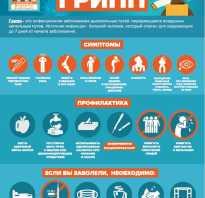Антибиотик при зубной боли под коронкой: правила приема, дозировка, курс